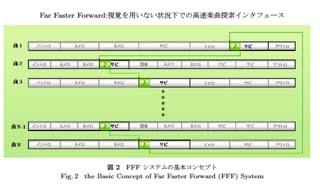 fff-thumb